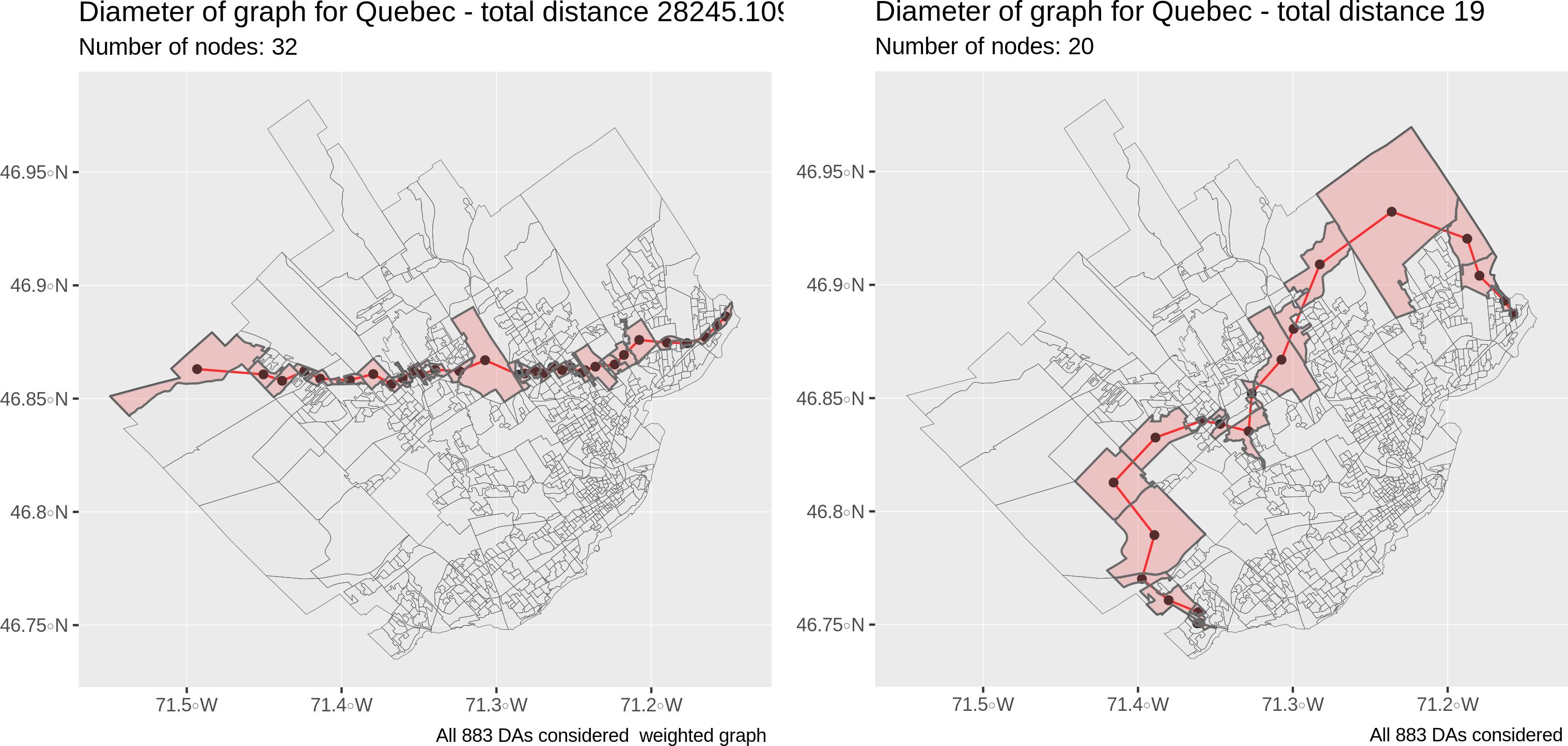 Quebec diameter - DAs - weighted graph - as-the-crow-flies
