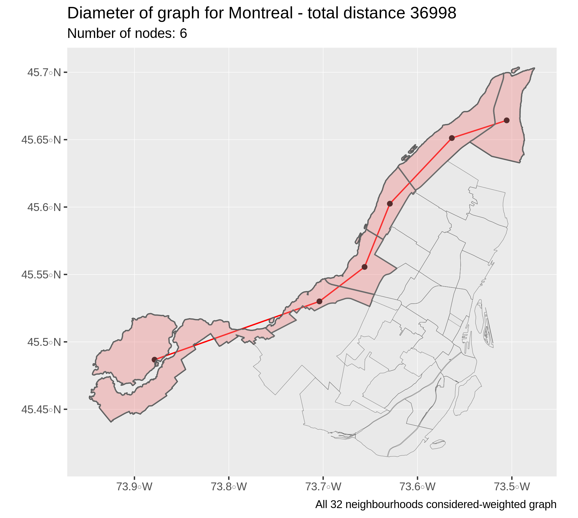 Montreal diameter - weighted graph - as-the-crow-flies