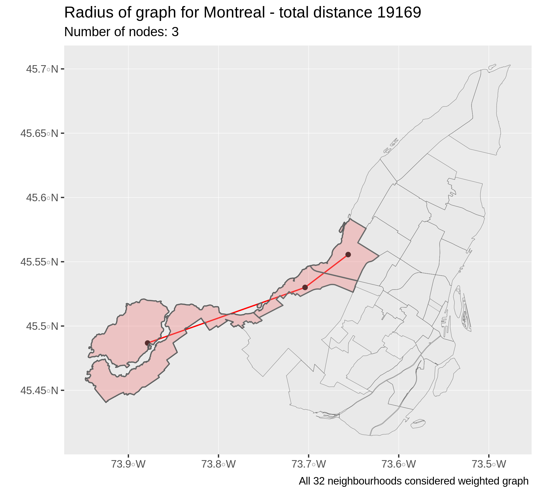 Montreal radius - weighted graph - as-the-crow-flies