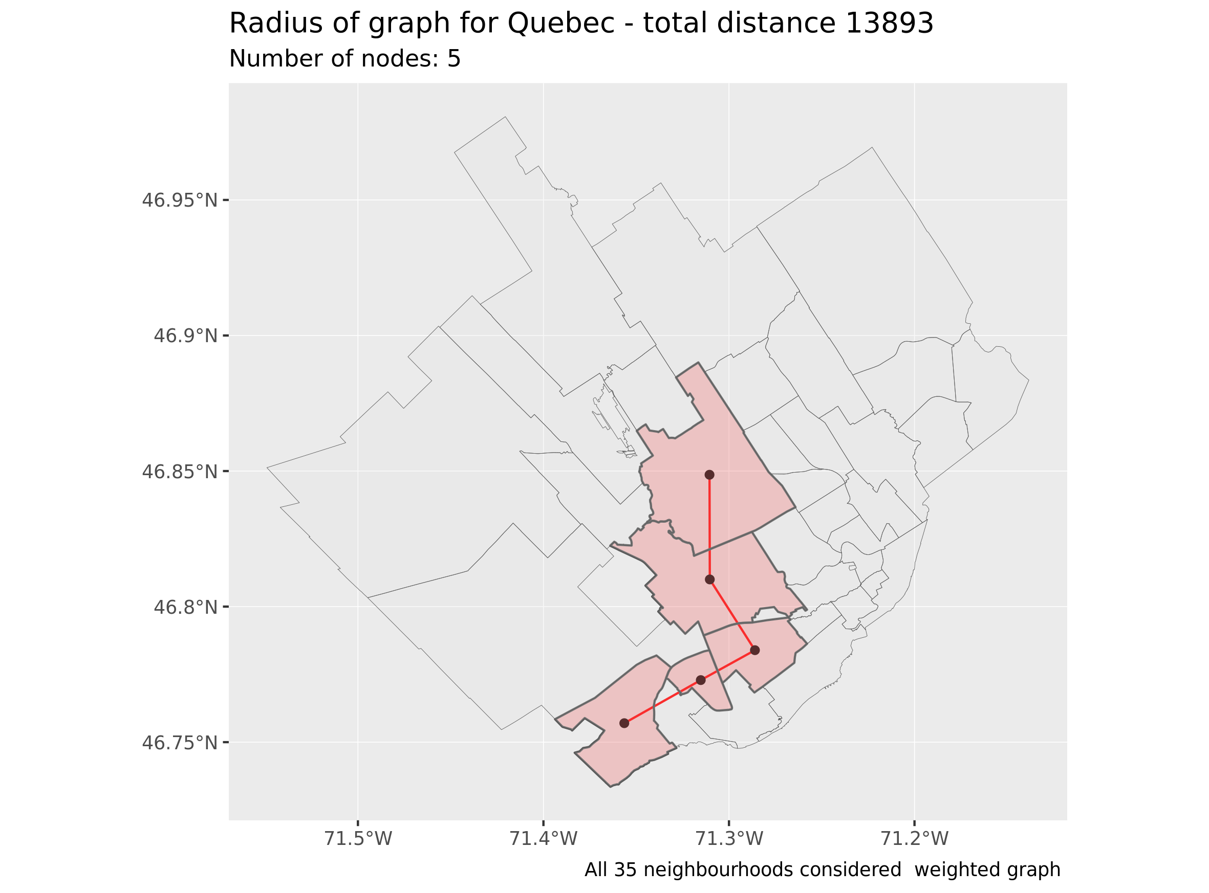 Quebec radius - weighted graph - as-the-crow-flies