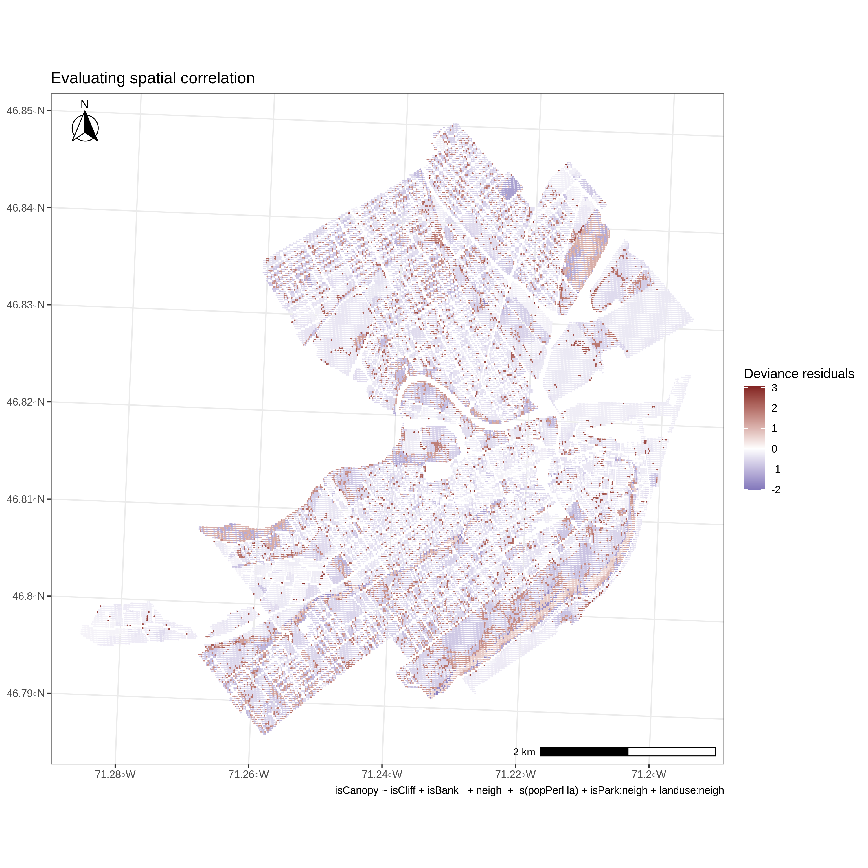 Model residuals - spatial distribution