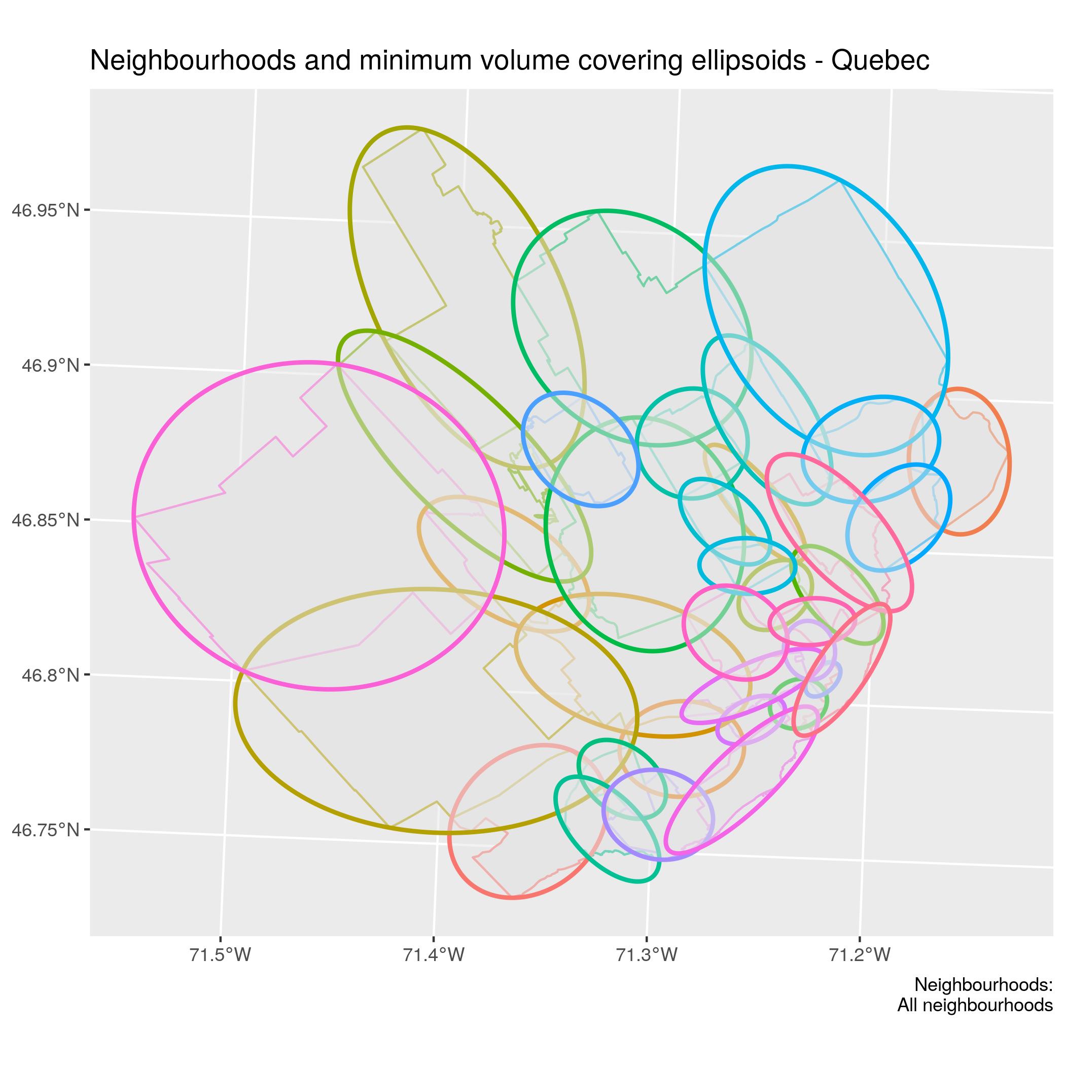 Quebec city neighbourhoods and minimum volume covering ellipsoids