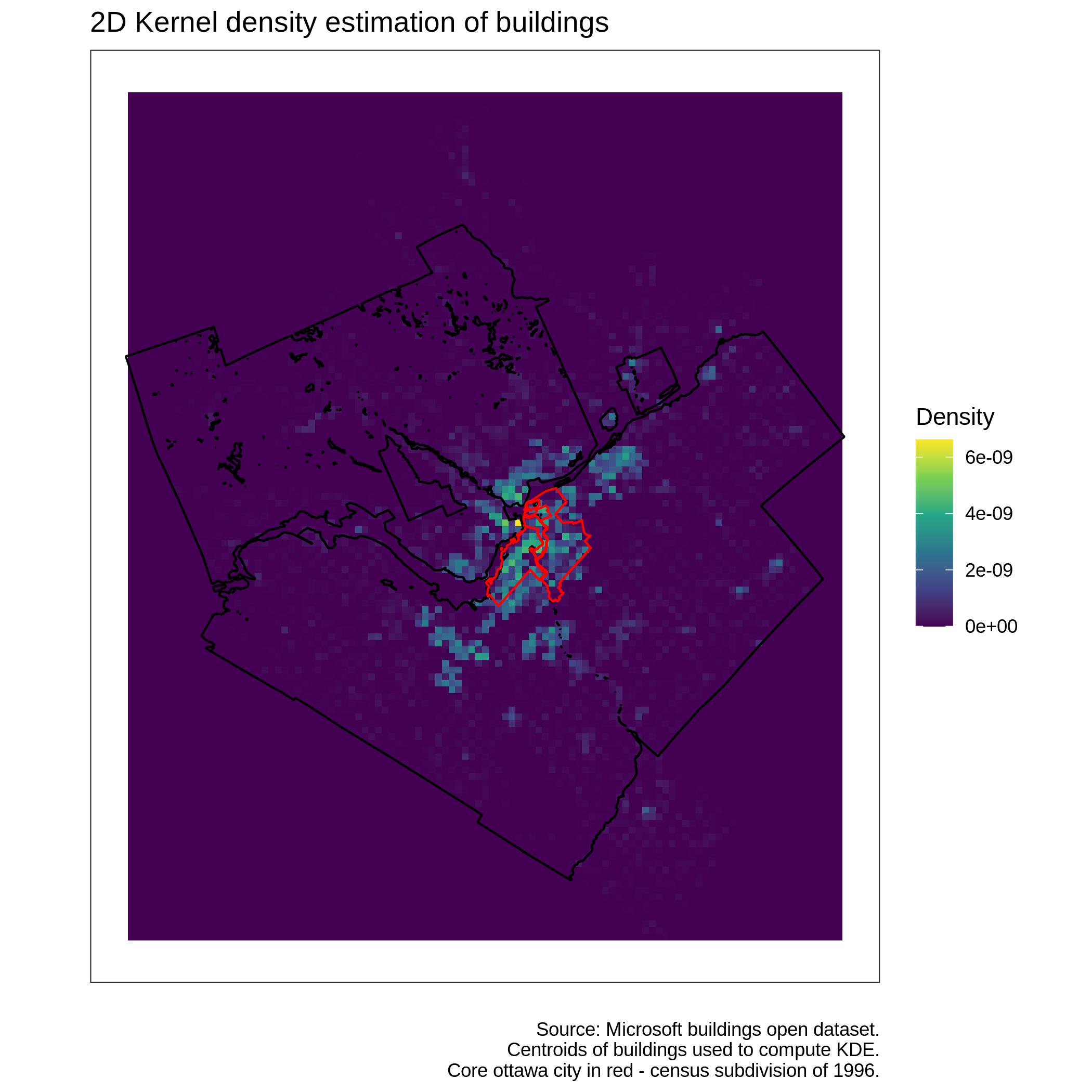 Ottwa buildings 2D kernel density estimation