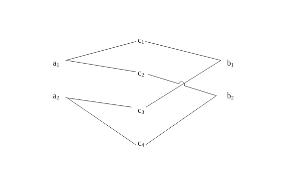 Tripartite graph illustrating the relationship between polygons from both layers